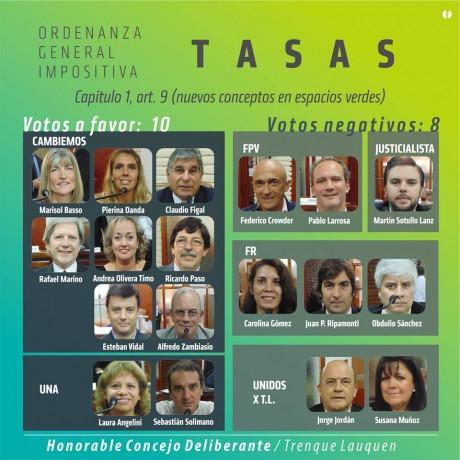 Concejo Deliberante Tasas