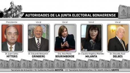 Junta Electoral - Provincia de Buenos Aires